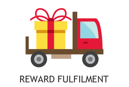 Popink's Reward Fulfilment service